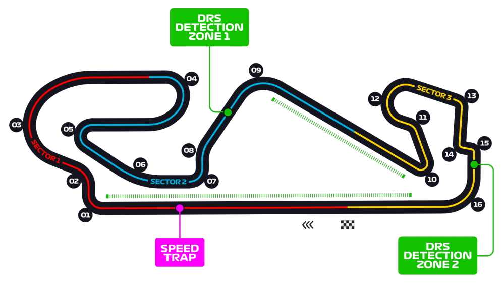 Apostas GP da Espanha